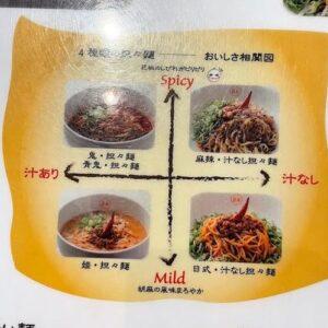 坦々麺相関図